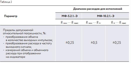 mf-5-har2.jpg